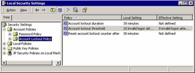 Instruction Detection Monitorware Agent